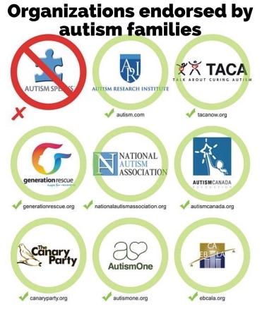 Celebrating autism?